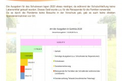 Jahresbericht_S21